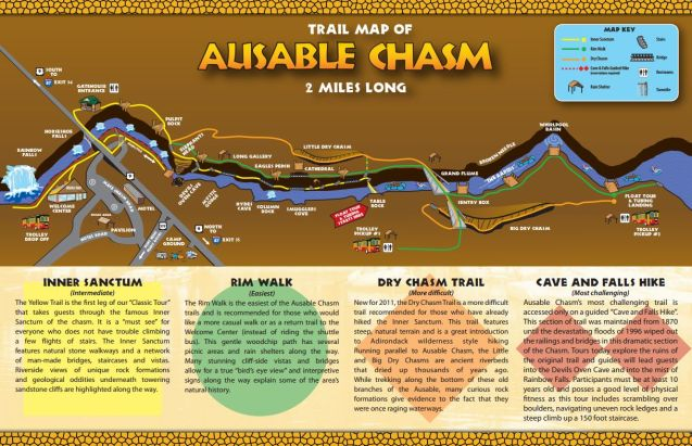 Ausable Chasm trail map